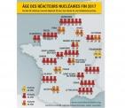 """Communiqué Réseau """"Sortir du nucléaire"""""""